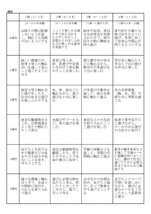 五領域計画表_ページ_3