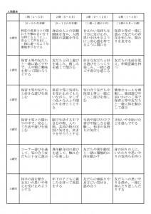 五領域計画表_ページ_2