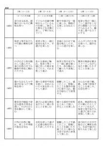 五領域計画表_ページ_5