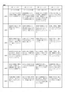 五領域計画表_ページ_1