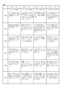 五領域計画表_ページ_4